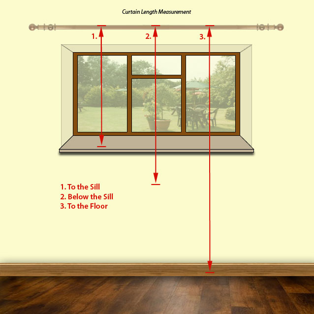 Measure For Curtain Length